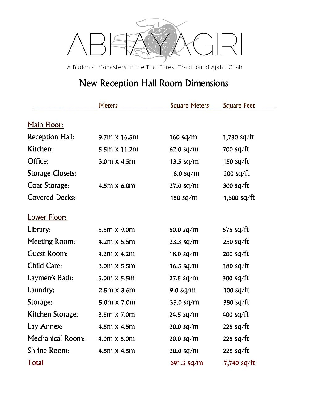 Reception hall dimensions